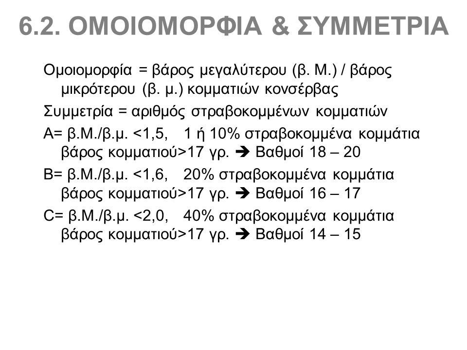 6.2. ΟΜΟΙΟΜΟΡΦΙΑ & ΣΥΜΜΕΤΡΙΑ Ομοιομορφία = βάρος μεγαλύτερου (β.