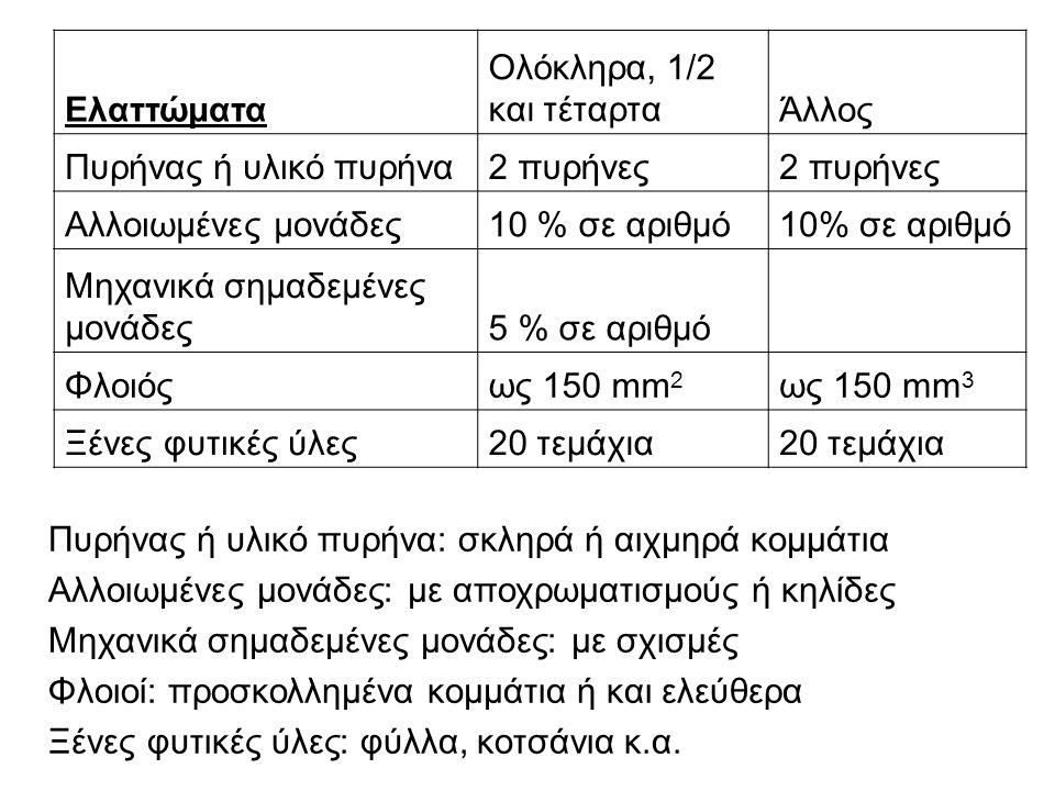 Πυρήνας ή υλικό πυρήνα: σκληρά ή αιχμηρά κομμάτια Αλλοιωμένες μονάδες: με αποχρωματισμούς ή κηλίδες Μηχανικά σημαδεμένες μονάδες: με σχισμές Φλοιοί: προσκολλημένα κομμάτια ή και ελεύθερα Ξένες φυτικές ύλες: φύλλα, κοτσάνια κ.α.
