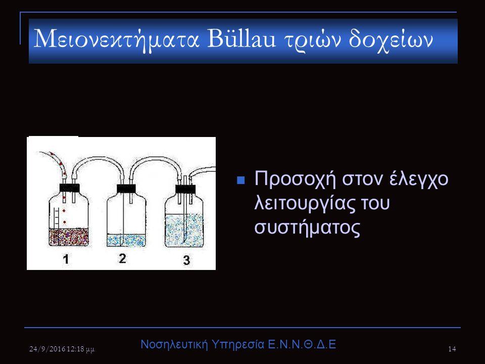 Νοσηλευτική Υπηρεσία Ε.Ν.Ν.Θ.Δ.Ε 24/9/2016 12:20 μμ14 Προσοχή στον έλεγχο λειτουργίας του συστήματος Μειονεκτήματα Büllau τριών δοχείων