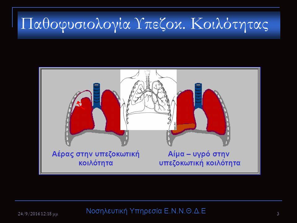 Νοσηλευτική Υπηρεσία Ε.Ν.Ν.Θ.Δ.Ε 24/9/2016 12:20 μμ3 Αέρας στην υπεζοκωτική κοιλότητα Αίμα – υγρό στην υπεζοκωτική κοιλότητα Παθοφυσιολογία Υπεζοκ.
