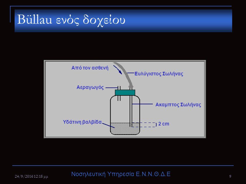 Νοσηλευτική Υπηρεσία Ε.Ν.Ν.Θ.Δ.Ε 24/9/2016 12:20 μμ9 Büllau ενός δοχείου Από τον ασθενή Ευλύγιστος Σωλήνας Αεραγωγός Υδάτινη βαλβίδα Ακαμπτος Σωλήνας 2 cm