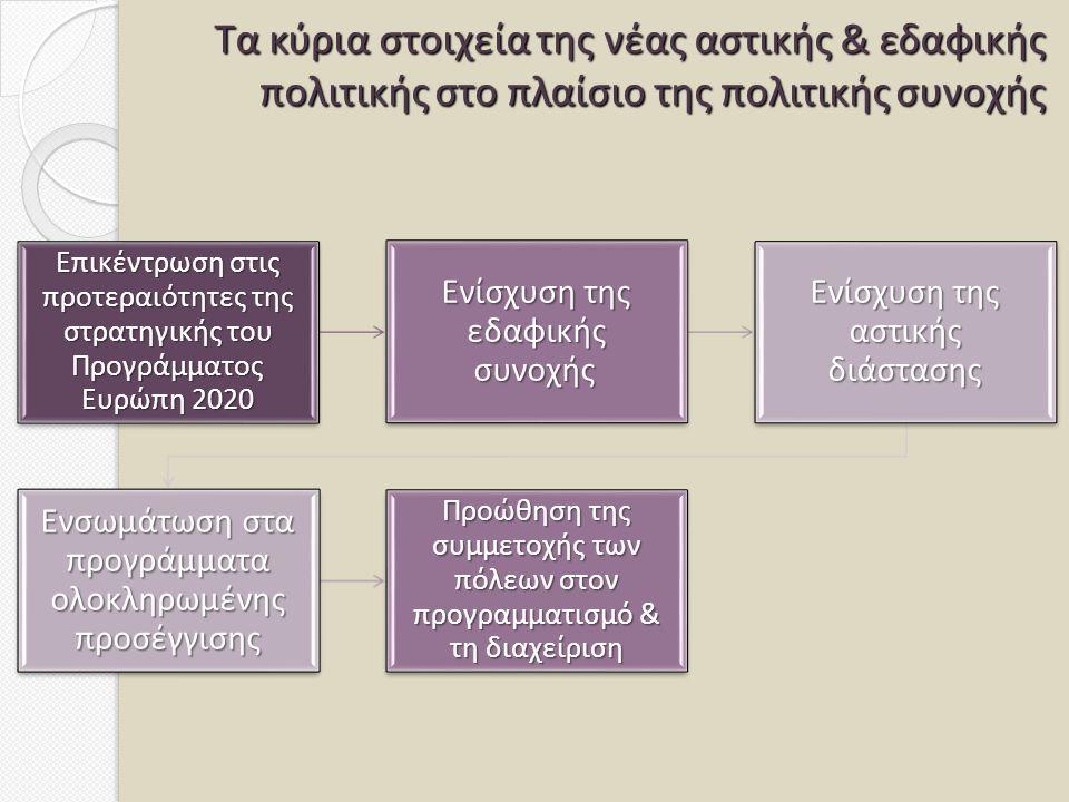 Τα κύρια στοιχεία της νέας αστικής & εδαφικής πολιτικής στο πλαίσιο της πολιτικής συνοχής Τα κύρια στοιχεία της νέας αστικής & εδαφικής πολιτικής στο πλαίσιο της πολιτικής συνοχής Επικέντρωση στις προτεραιότητες της στρατηγικής του Προγράμματος Ευρώπη 2020 Ενίσχυση της εδαφικής συνοχής Ενίσχυση της αστικής διάστασης Ενσωμάτωση στα προγράμματα ολοκληρωμένης προσέγγισης Προώθηση της συμμετοχής των πόλεων στον προγραμματισμό & τη διαχείριση