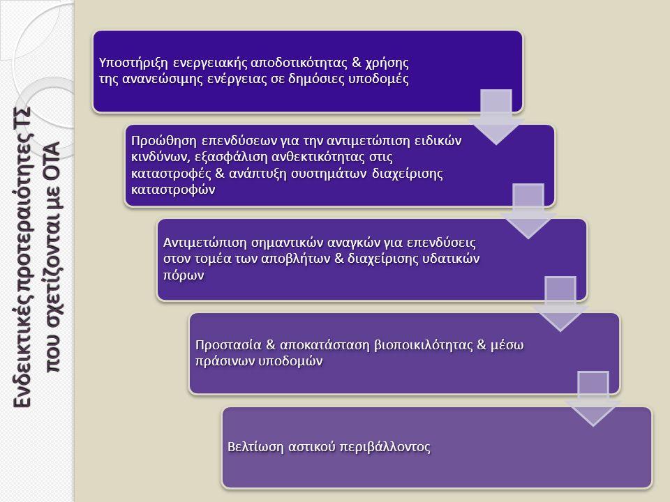 Ενδεικτικές προτεραιότητες ΤΣ που σχετίζονται με ΟΤΑ Υποστήριξη ενεργειακής αποδοτικότητας & χρήσης της ανανεώσιμης ενέργειας σε δημόσιες υποδομές Προώθηση επενδύσεων για την αντιμετώπιση ειδικών κινδύνων, εξασφάλιση ανθεκτικότητας στις καταστροφές & ανάπτυξη συστημάτων διαχείρισης καταστροφών Αντιμετώπιση σημαντικών αναγκών για επενδύσεις στον τομέα των αποβλήτων & διαχείρισης υδατικών πόρων Προστασία & αποκατάσταση βιοποικιλότητας & μέσω πράσινων υποδομών Βελτίωση αστικού περιβάλλοντος