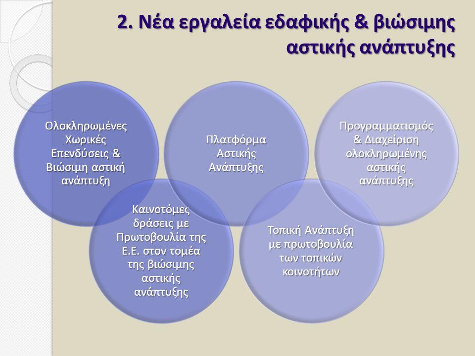 2. Νέα εργαλεία εδαφικής & βιώσιμης αστικής ανάπτυξης Ολοκληρωμένες Χωρικές Επενδύσεις & Βιώσιμη αστική ανάπτυξη Καινοτόμες δράσεις με Πρωτοβουλία της