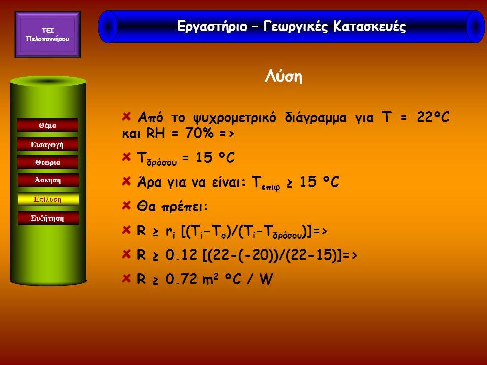 Εισαγωγή Θεωρία Άσκηση Επίλυση Συζήτηση Θέμα Λύση Από το ψυχρομετρικό διάγραμμα για Τ = 22ºC και RH = 70% => T δρόσου = 15 ºC Άρα για να είναι: Τ επιφ ≥ 15 ºC Θα πρέπει: R ≥ r i [(T i -T o )/(T i -T δρόσου )]=> R ≥ 0.12 [(22-(-20))/(22-15)]=> R ≥ 0.72 m 2 ºC / W Εργαστήριο – Γεωργικές Κατασκευές TEI Πελοποννήσου