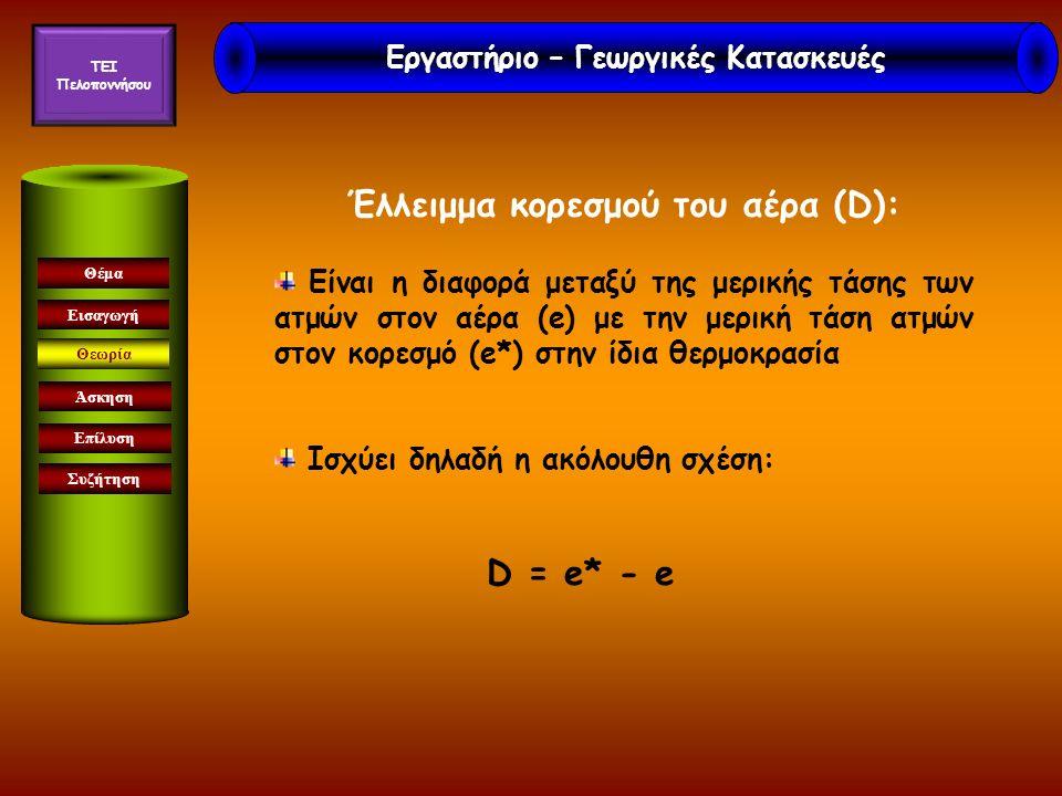 Έλλειμμα κορεσμού του αέρα (D): Εισαγωγή Θεωρία Άσκηση Επίλυση Συζήτηση Θέμα Είναι η διαφορά μεταξύ της μερικής τάσης των ατμών στον αέρα (e) με την μερική τάση ατμών στον κορεσμό (e*) στην ίδια θερμοκρασία Ισχύει δηλαδή η ακόλουθη σχέση: D = e* - e Εργαστήριο – Γεωργικές Κατασκευές TEI Πελοποννήσου