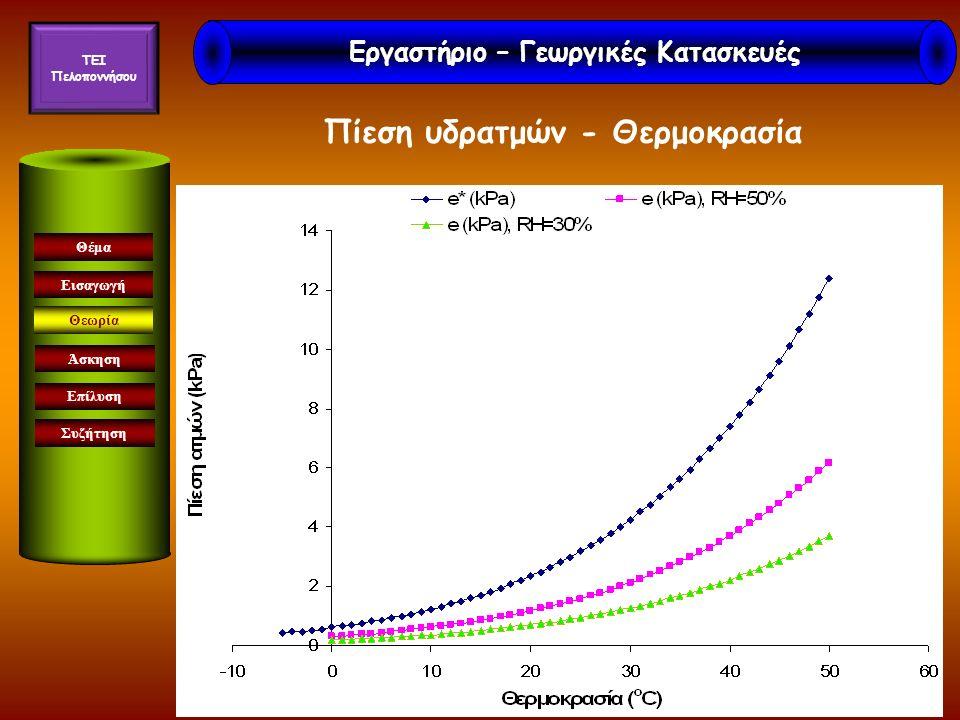 Πίεση υδρατμών - Θερμοκρασία Εισαγωγή Θεωρία Άσκηση Επίλυση Συζήτηση Θέμα Εργαστήριο – Γεωργικές Κατασκευές TEI Πελοποννήσου