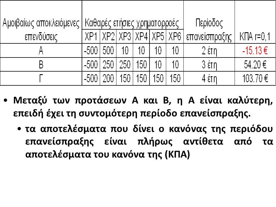 Μεταξύ των προτάσεων Α και Β, η Α είναι καλύτερη, επειδή έχει τη συντομότερη περίοδο επανείσπραξης.