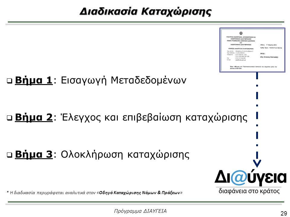 29 Διαδικασία Καταχώρισης Πρόγραμμα ΔΙΑΥΓΕΙΑ  Βήμα 1: Εισαγωγή Μεταδεδομένων  Βήμα 2: Έλεγχος και επιβεβαίωση καταχώρισης  Βήμα 3: Ολοκλήρωση καταχώρισης * Η διαδικασία περιγράφεται αναλυτικά στον «Οδηγό Καταχώρισης Νόμων & Πράξεων»