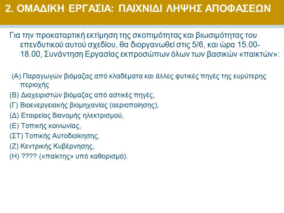 Για την προκαταρτική εκτίμηση της σκοπιμότητας και βιωσιμότητας του επενδυτικού αυτού σχεδίου, θα διοργανωθεί στις 5/6, και ώρα 15.00- 18.00, Συνάντηση Εργασίας εκπροσώπων όλων των βασικών «παικτών»: (Α) Παραγωγών βιόμαζας από κλαδέματα και άλλες φυτικές πηγές της ευρύτερης περιοχής (Β) Διαχειριστών βιόμαζας από αστικές πηγές, (Γ) Βιοενεργειακής βιομηχανίας (αεριοποίησης), (Δ) Εταιρείας διανομής ηλεκτρισμού, (Ε) Τοπικής κοινωνίας, (ΣΤ) Τοπικής Αυτοδιοίκησης, (Ζ) Κεντρικής Κυβέρνησης, (Η) .