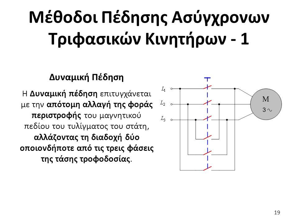 Μέθοδοι Πέδησης Ασύγχρονων Τριφασικών Κινητήρων - 1 Δυναμική Πέδηση Η Δυναμική πέδηση επιτυγχάνεται με την απότομη αλλαγή της φοράς περιστροφής του μαγνητικού πεδίου του τυλίγματος του στάτη, αλλάζοντας τη διαδοχή δύο οποιονδήποτε από τις τρεις φάσεις της τάσης τροφοδοσίας.