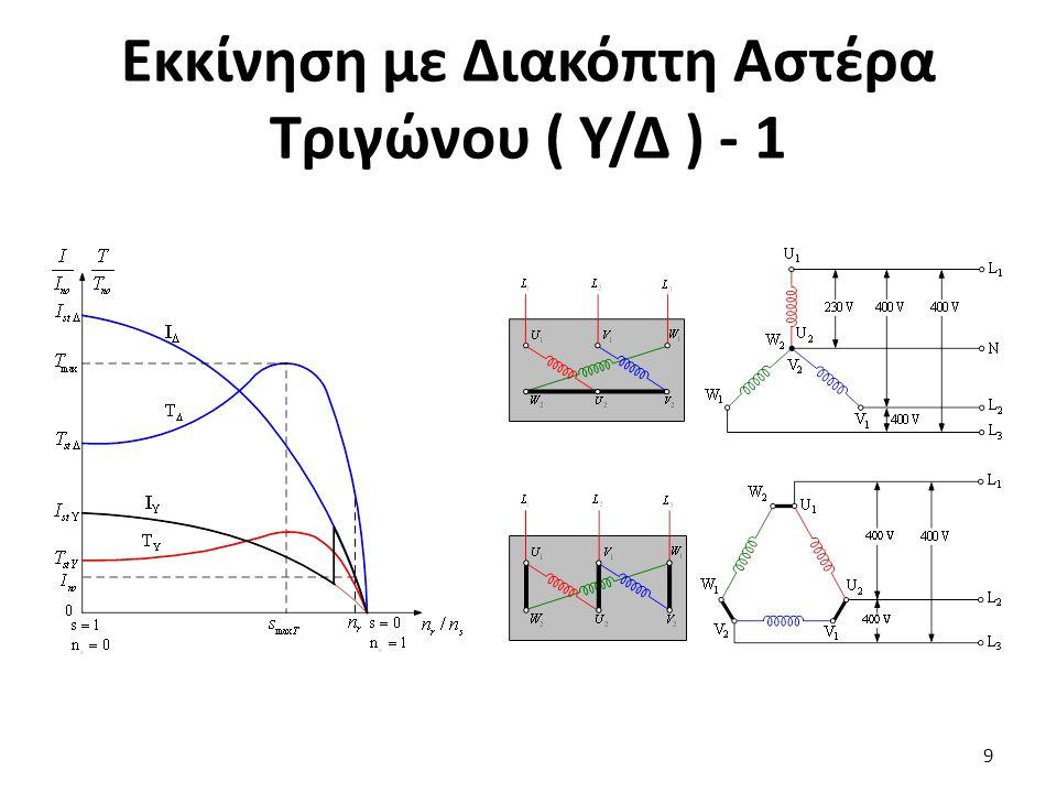 Εκκίνηση με Διακόπτη Αστέρα Τριγώνου ( Υ/Δ ) - 2 10 Αρχικά ο κινητήρας είναι συνδεδεμένος σε αστέρα (Υ), με αποτέλεσμα η φασική τάση των τυλιγμάτων τυμπάνου να είναι μικρότερη σε μέγεθος από την αντίστοιχη πολική τάση κατά φορές.