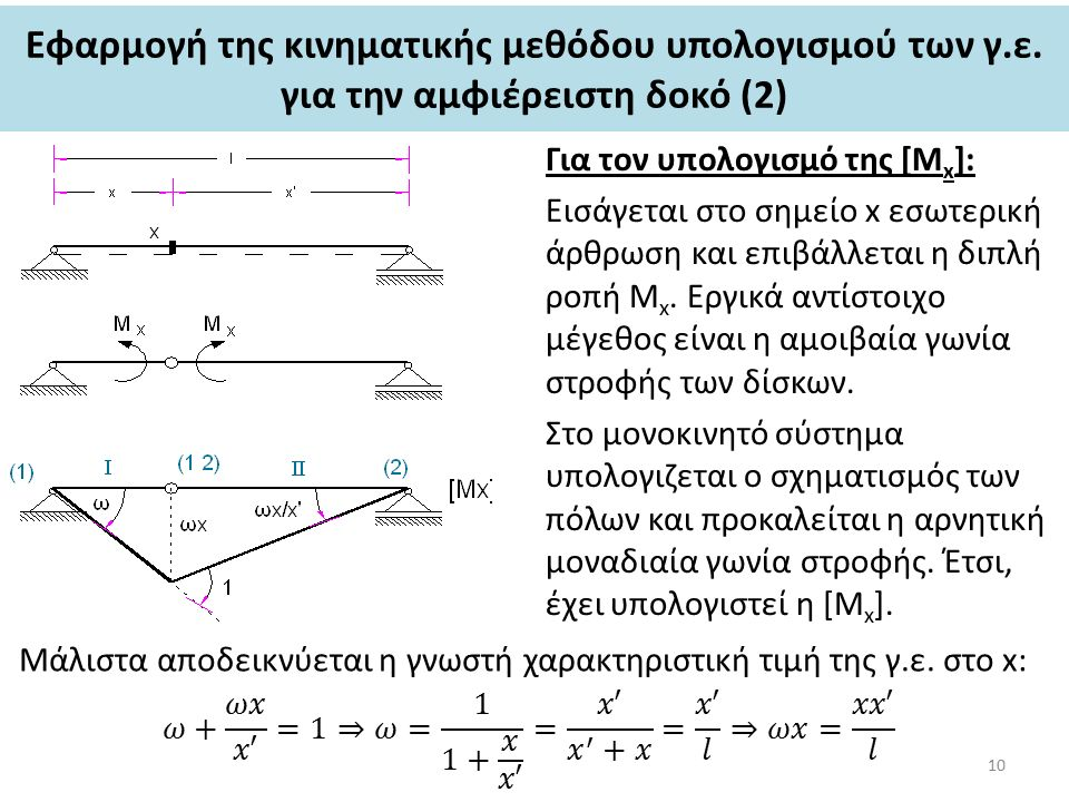 Εφαρμογή της κινηματικής μεθόδου υπολογισμού των γ.ε.
