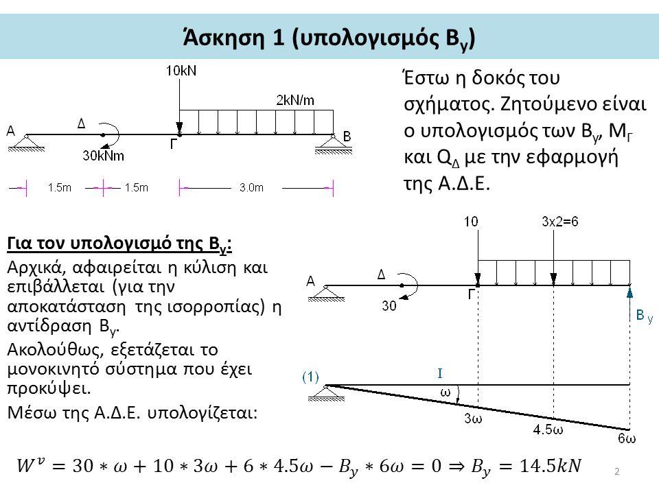 Άσκηση 1 (υπολογισμός M Γ ) Για τον υπολογισμό της Μ Γ : Αρχικά, τοποθετείται εσωτερική άρθρωση στο σημείο Γ και επιβάλλεται (για την αποκατάσταση της ισορροπίας) η διπλή ροπή.