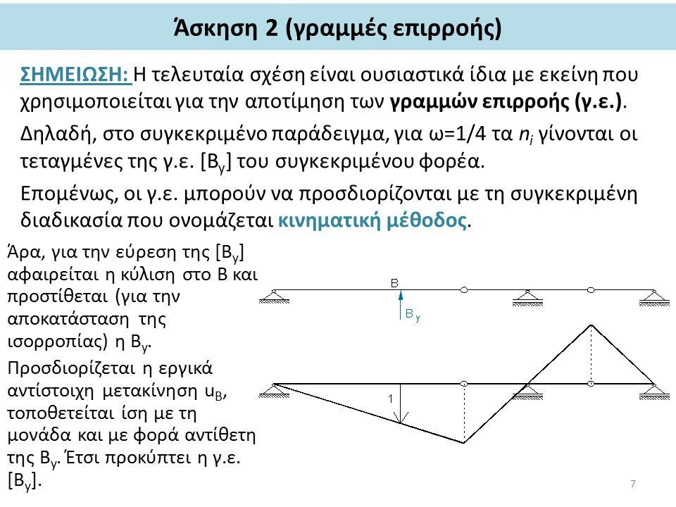 Διαδικασία εύρεσης γ.ε.με την κινηματική μέθοδο Έστω ότι ζητούμενο είναι ο προσδιορισμός της γ.ε.
