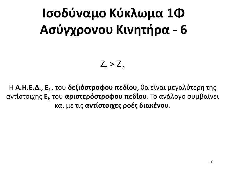 Ισοδύναμο Κύκλωμα 1Φ Ασύγχρονου Κινητήρα - 6 Z f > Z b H Α.Η.Ε.Δ., Ε f, του δεξιόστροφου πεδίου, θα είναι μεγαλύτερη της αντίστοιχης Ε b του αριστερόστροφου πεδίου.