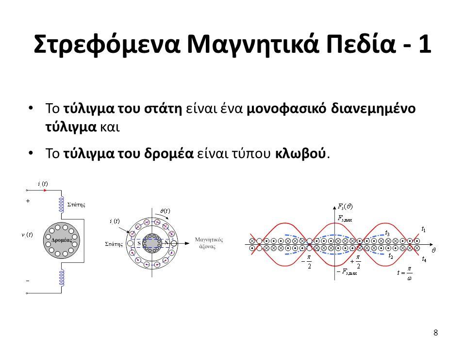 Στρεφόμενα Μαγνητικά Πεδία - 1 Το τύλιγμα του στάτη είναι ένα μονοφασικό διανεμημένο τύλιγμα και Το τύλιγμα του δρομέα είναι τύπου κλωβού.