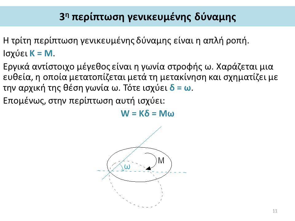 3 η περίπτωση γενικευμένης δύναμης Η τρίτη περίπτωση γενικευμένης δύναμης είναι η απλή ροπή.