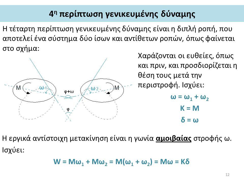 4 η περίπτωση γενικευμένης δύναμης Η τέταρτη περίπτωση γενικευμένης δύναμης είναι η διπλή ροπή, που αποτελεί ένα σύστημα δύο ίσων και αντίθετων ροπών, όπως φαίνεται στο σχήμα: Χαράζονται οι ευθείες, όπως και πριν, και προσδιορίζεται η θέση τους μετά την περιστροφή.