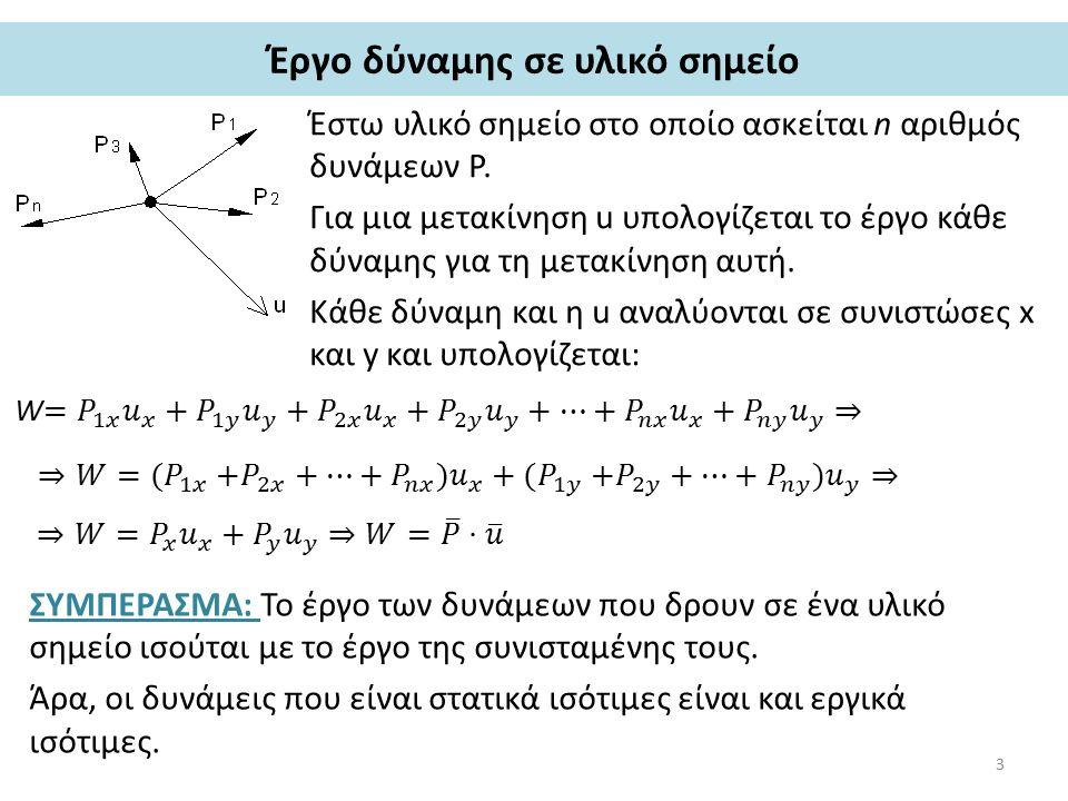 6 η περίπτωση γενικευμένης δύναμης Η έκτη και τελευταία περίπτωση γενικευμένης δύναμης είναι το διπλό ζεύγος δυνάμεων που αποτελεί ένα σύστημα ίσων και αντίθετων ζευγών, όπως φαίνεται στο σχήμα: Εργικά αντίστοιχο μέγεθος είναι η γωνία αμοιβαίας στροφής ω.