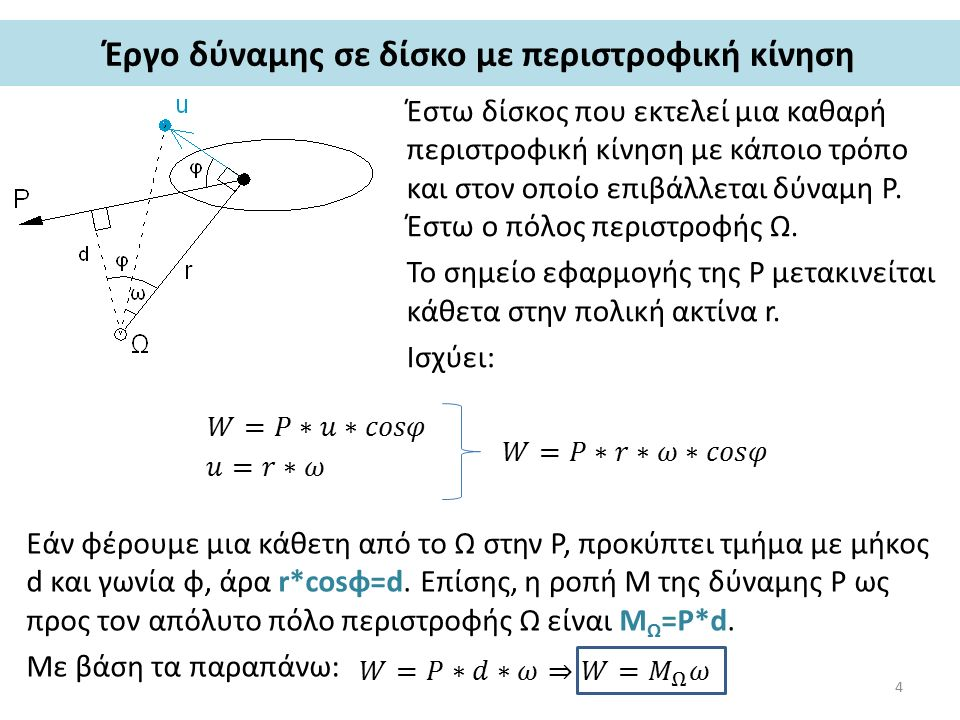 Έργο δύναμης σε δίσκο – γενικευμένος τύπος ΣΗΜΕΙΩΣΗ: Όταν ο δίσκος του προηγούμενου σχήματος μετακινείται πρώτα με μεταφορική κίνηση u x και u y και μετά με περιστροφή γύρω από το σχετικό πόλο περιστροφής Ω' (με Μ Ω' τη ροπή της P ως προς το σχετικό πόλο περιστροφής), τότε ισχύει ο γενικευμένος τύπος του έργου του δίσκου: 5