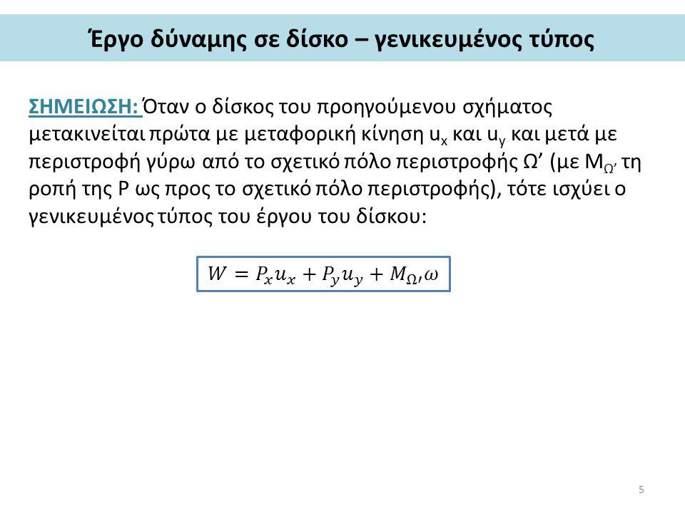 Γενικευμένη δύναμη Γενικευμένη δύναμη: Ομάδα δυνάμεων που αυξάνονται ή μειώνονται με τον ίδιο τρόπο, δηλαδή σε συνάρτηση με την ίδια παράμετρο: P 1 = KP 10 P 2 = KP 20 : P n = KP n0 6