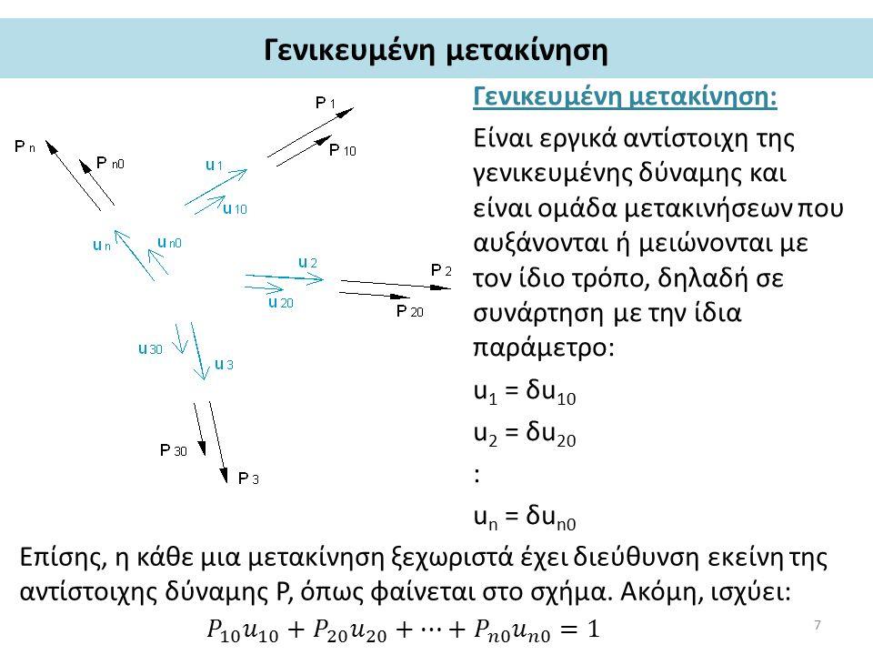 Γενικευμένη μετακίνηση Γενικευμένη μετακίνηση: Είναι εργικά αντίστοιχη της γενικευμένης δύναμης και είναι ομάδα μετακινήσεων που αυξάνονται ή μειώνονται με τον ίδιο τρόπο, δηλαδή σε συνάρτηση με την ίδια παράμετρο: u 1 = δu 10 u 2 = δu 20 : u n = δu n0 Επίσης, η κάθε μια μετακίνηση ξεχωριστά έχει διεύθυνση εκείνη της αντίστοιχης δύναμης P, όπως φαίνεται στο σχήμα.