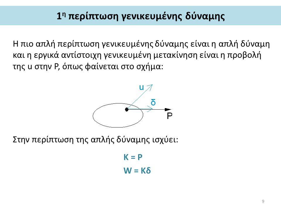 1 η περίπτωση γενικευμένης δύναμης Η πιο απλή περίπτωση γενικευμένης δύναμης είναι η απλή δύναμη και η εργικά αντίστοιχη γενικευμένη μετακίνηση είναι η προβολή της u στην P, όπως φαίνεται στο σχήμα: Στην περίπτωση της απλής δύναμης ισχύει: K = P W = Kδ 9