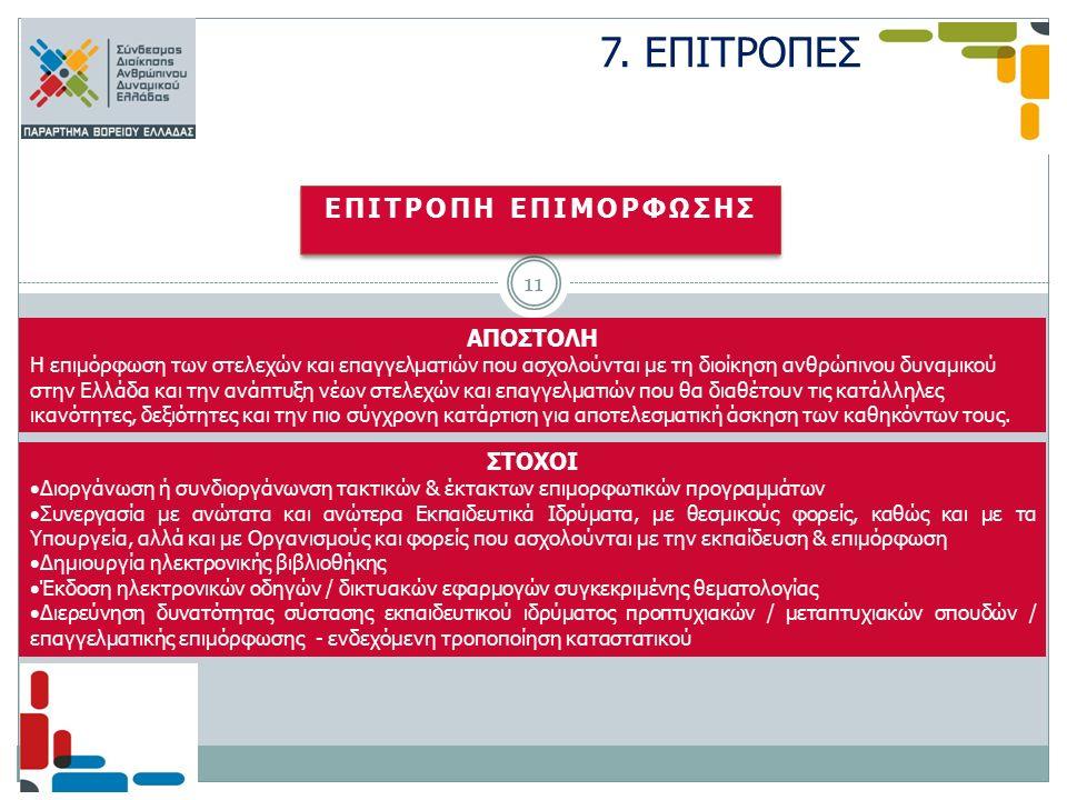 ΕΠΙΤΡΟΠΗ ΕΠΙΜΟΡΦΩΣΗΣ ΑΠΟΣΤΟΛΗ Η επιμόρφωση των στελεχών και επαγγελματιών που ασχολούνται με τη διοίκηση ανθρώπινου δυναμικού στην Ελλάδα και την ανάπτυξη νέων στελεχών και επαγγελματιών που θα διαθέτουν τις κατάλληλες ικανότητες, δεξιότητες και την πιο σύγχρονη κατάρτιση για αποτελεσματική άσκηση των καθηκόντων τους.