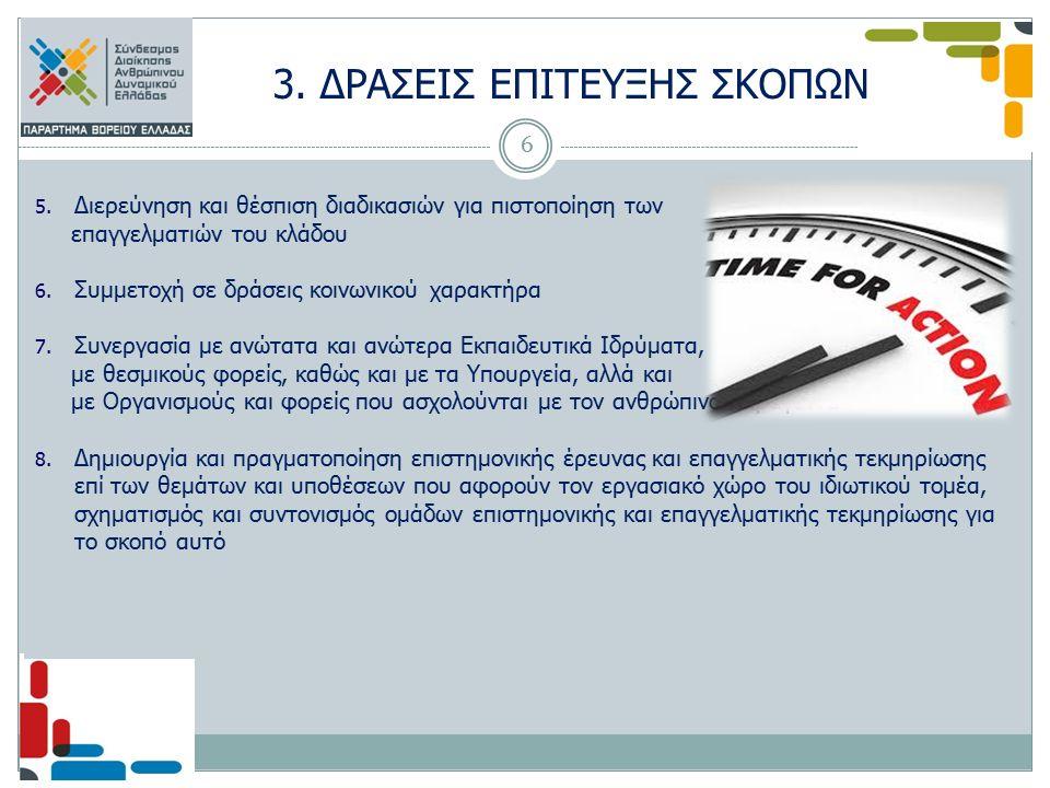 6 5. Διερεύνηση και θέσπιση διαδικασιών για πιστοποίηση των επαγγελματιών του κλάδου 6.