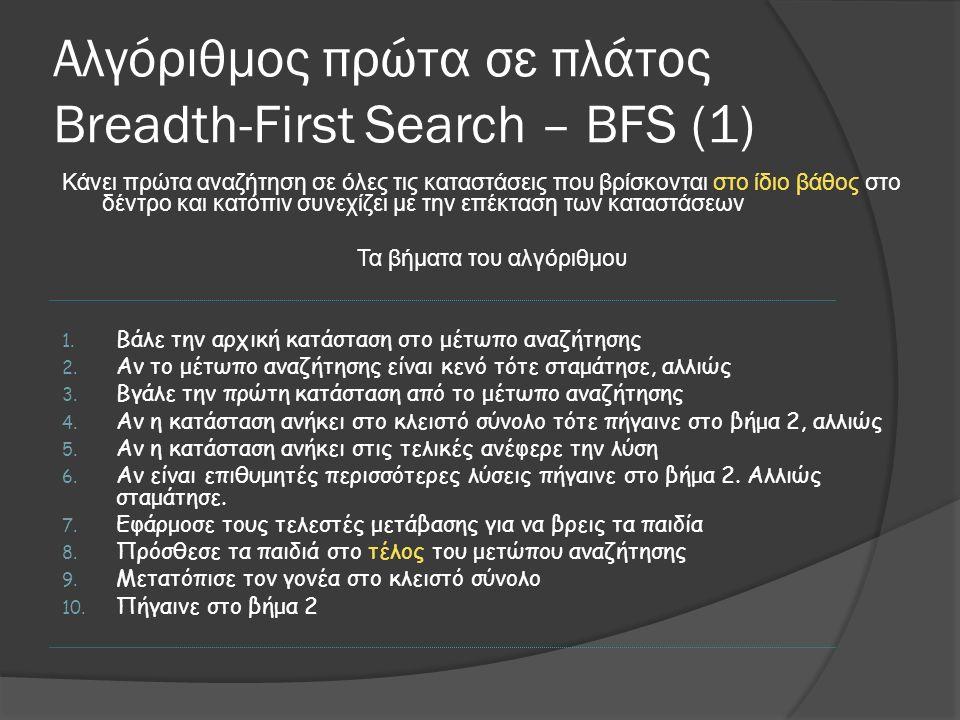 Αλγόριθμος πρώτα σε πλάτος Breadth-First Search – BFS (1) Κάνει πρώτα αναζήτηση σε όλες τις καταστάσεις που βρίσκονται στο ίδιο βάθος στο δέντρο και κατόπιν συνεχίζει με την επέκταση των καταστάσεων Τα βήματα του αλγόριθμου 1.
