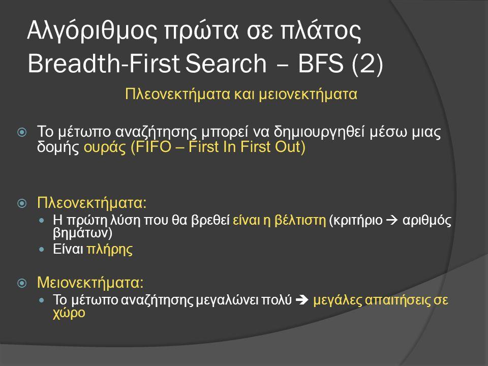 Αλγόριθμος πρώτα σε πλάτος Breadth-First Search – BFS (2) Πλεονεκτήματα και μειονεκτήματα  Το μέτωπο αναζήτησης μπορεί να δημιουργηθεί μέσω μιας δομής ουράς (FIFO – First In First Out)  Πλεονεκτήματα: Η πρώτη λύση που θα βρεθεί είναι η βέλτιστη (κριτήριο  αριθμός βημάτων) Είναι πλήρης  Μειονεκτήματα: Το μέτωπο αναζήτησης μεγαλώνει πολύ  μεγάλες απαιτήσεις σε χώρο