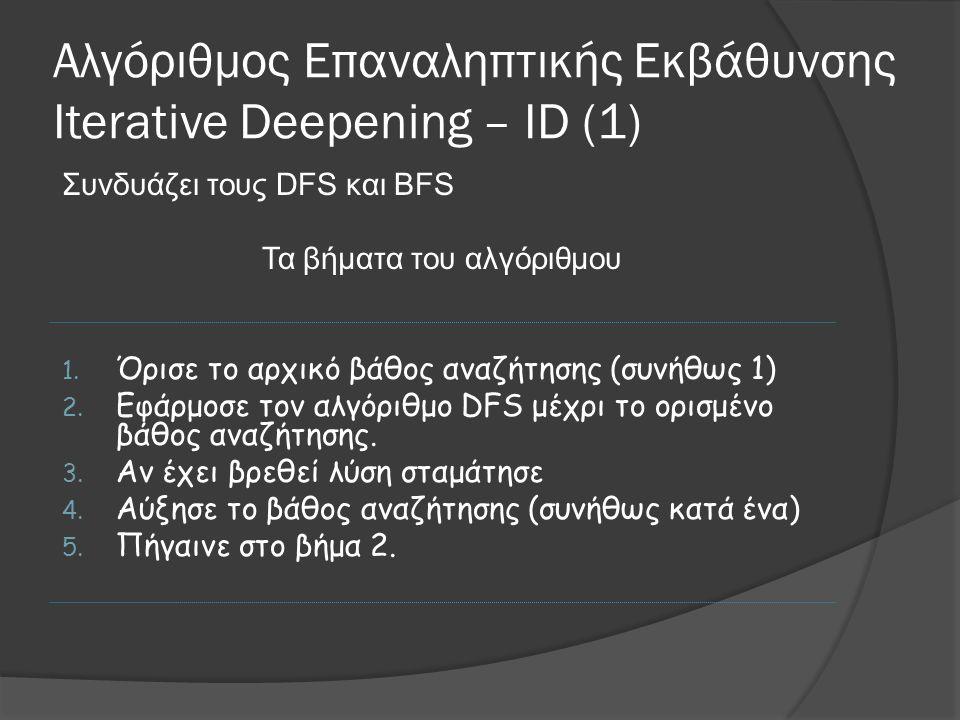 Αλγόριθμος Επαναληπτικής Εκβάθυνσης Iterative Deepening – ID (1) Συνδυάζει τους DFS και BFS Τα βήματα του αλγόριθμου 1.