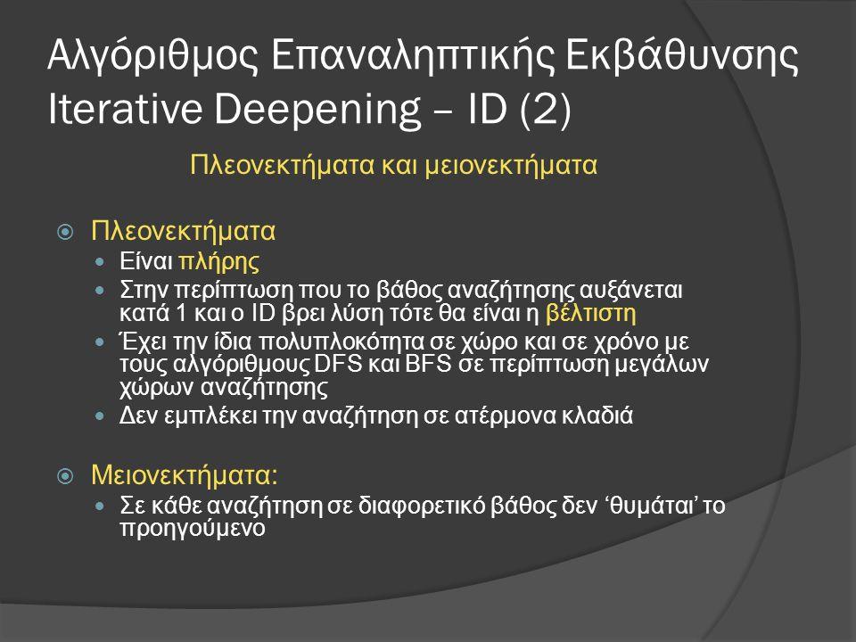 Αλγόριθμος Επαναληπτικής Εκβάθυνσης Iterative Deepening – ID (2) Πλεονεκτήματα και μειονεκτήματα  Πλεονεκτήματα Είναι πλήρης Στην περίπτωση που το βάθος αναζήτησης αυξάνεται κατά 1 και ο ID βρει λύση τότε θα είναι η βέλτιστη Έχει την ίδια πολυπλοκότητα σε χώρο και σε χρόνο με τους αλγόριθμους DFS και BFS σε περίπτωση μεγάλων χώρων αναζήτησης Δεν εμπλέκει την αναζήτηση σε ατέρμονα κλαδιά  Μειονεκτήματα: Σε κάθε αναζήτηση σε διαφορετικό βάθος δεν 'θυμάται' το προηγούμενο