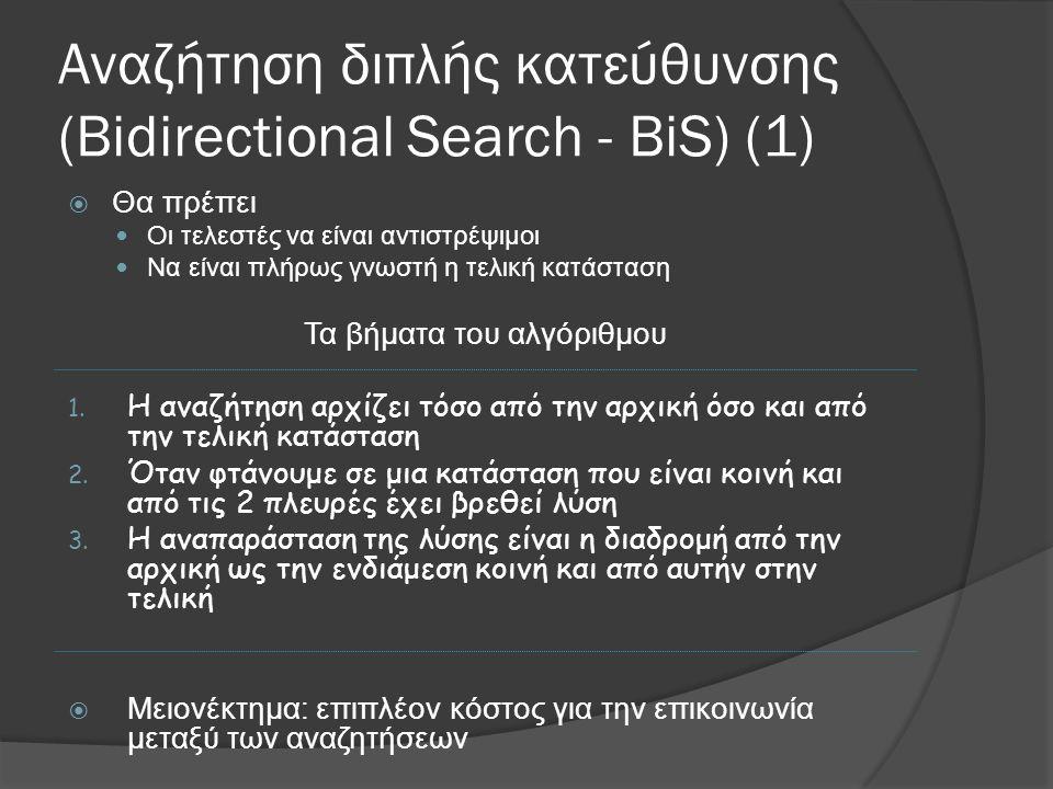 Αναζήτηση διπλής κατεύθυνσης (Bidirectional Search - BiS) (1)  Θα πρέπει Οι τελεστές να είναι αντιστρέψιμοι Να είναι πλήρως γνωστή η τελική κατάσταση Τα βήματα του αλγόριθμου 1.