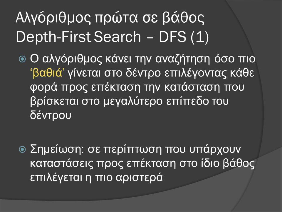 Αλγόριθμος πρώτα σε βάθος Depth-First Search – DFS (1)  Ο αλγόριθμος κάνει την αναζήτηση όσο πιο 'βαθιά' γίνεται στο δέντρο επιλέγοντας κάθε φορά προς επέκταση την κατάσταση που βρίσκεται στο μεγαλύτερο επίπεδο του δέντρου  Σημείωση: σε περίπτωση που υπάρχουν καταστάσεις προς επέκταση στο ίδιο βάθος επιλέγεται η πιο αριστερά