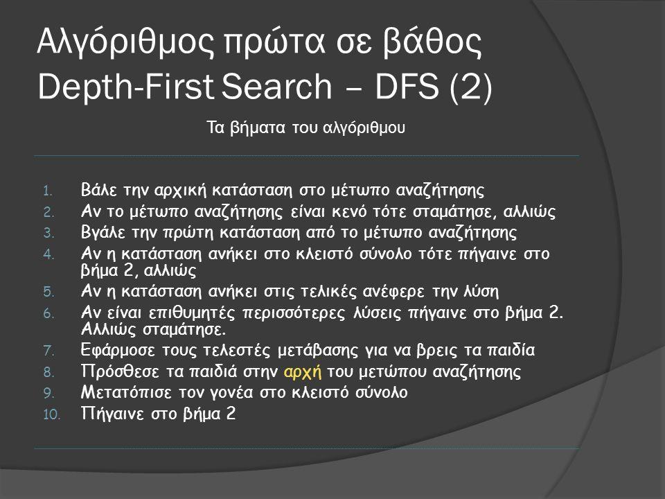 Αλγόριθμος πρώτα σε βάθος Depth-First Search – DFS (2) Τα βήματα του αλγόριθμου 1.