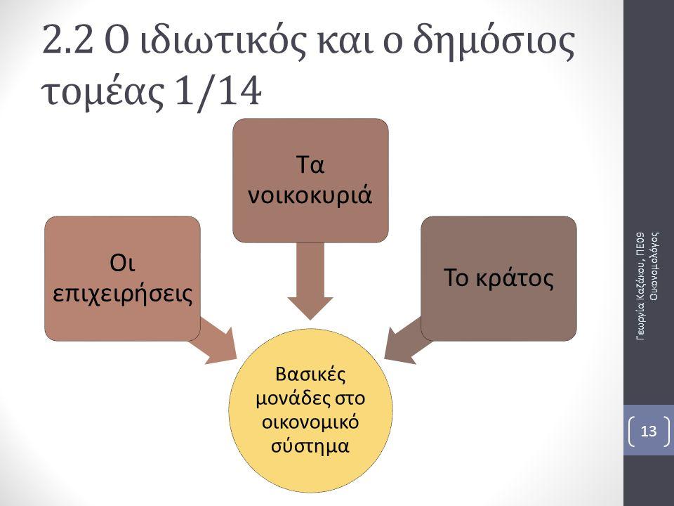 2.2 Ο ιδιωτικός και ο δημόσιος τομέας 1/14 Γεωργία Καζάκου, ΠΕ09 Οικονομολόγος 13 Βασικές μονάδες στο οικονομικό σύστημα Οι επιχειρήσεις Τα νοικοκυριά Το κράτος