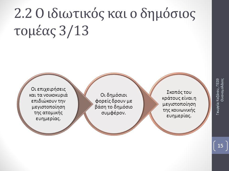 Γεωργία Καζάκου, ΠΕ09 Οικονομολόγος 15 2.2 Ο ιδιωτικός και ο δημόσιος τομέας 3/13 Σκοπός του κράτους είναι η μεγιστοποίηση της κοινωνικής ευημερίας. Ο