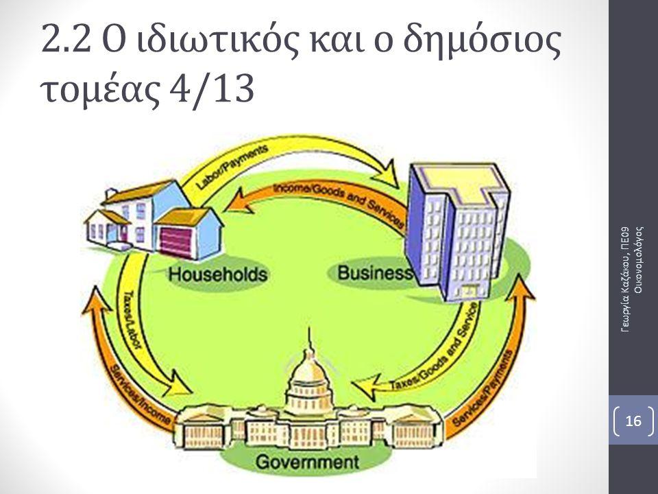 Γεωργία Καζάκου, ΠΕ09 Οικονομολόγος 16 2.2 Ο ιδιωτικός και ο δημόσιος τομέας 4/13