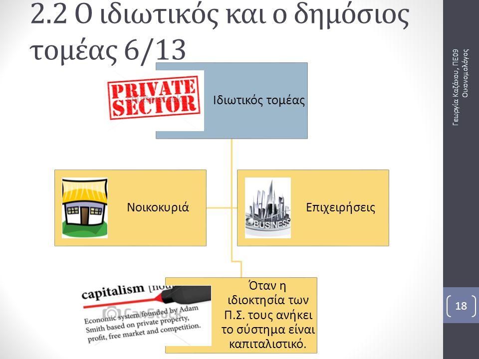 Ιδιωτικός τομέας Όταν η ιδιοκτησία των Π.Σ. τους ανήκει το σύστημα είναι καπιταλιστικό. ΝοικοκυριάΕπιχειρήσεις Γεωργία Καζάκου, ΠΕ09 Οικονομολόγος 18