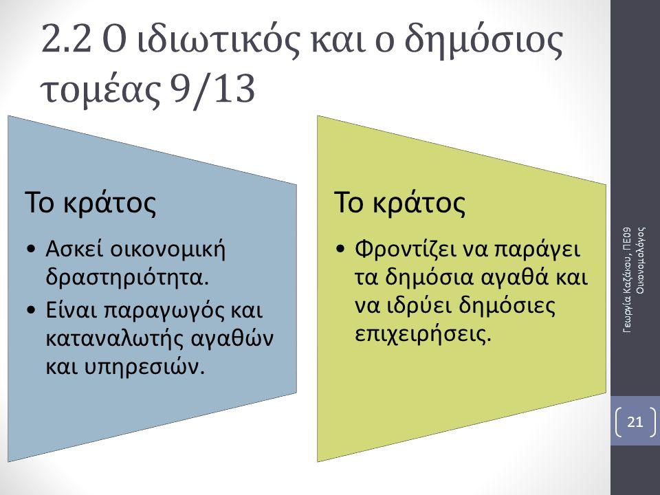 Το κράτος Ασκεί οικονομική δραστηριότητα. Είναι παραγωγός και καταναλωτής αγαθών και υπηρεσιών.