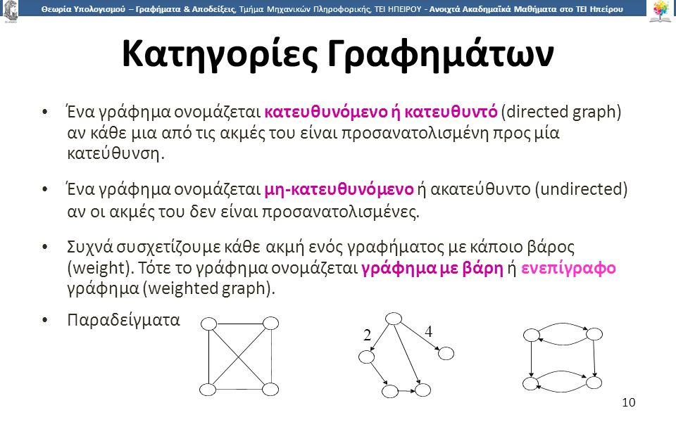 1010 Θεωρία Υπολογισμού – Γραφήματα & Αποδείξεις, Τμήμα Μηχανικών Πληροφορικής, ΤΕΙ ΗΠΕΙΡΟΥ - Ανοιχτά Ακαδημαϊκά Μαθήματα στο ΤΕΙ Ηπείρου Κατηγορίες Γραφημάτων Ένα γράφημα ονομάζεται κατευθυνόμενο ή κατευθυντό (directed graph) αν κάθε μια από τις ακμές του είναι προσανατολισμένη προς μία κατεύθυνση.