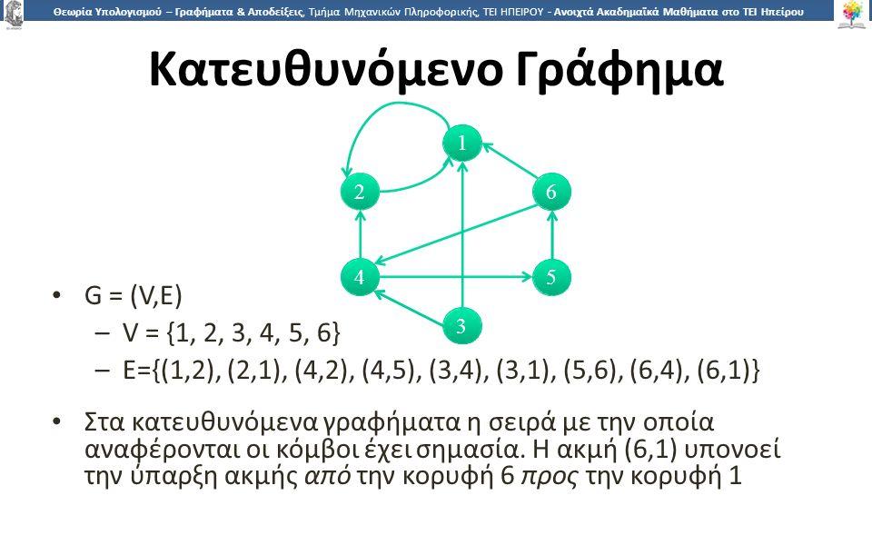 1 Θεωρία Υπολογισμού – Γραφήματα & Αποδείξεις, Τμήμα Μηχανικών Πληροφορικής, ΤΕΙ ΗΠΕΙΡΟΥ - Ανοιχτά Ακαδημαϊκά Μαθήματα στο ΤΕΙ Ηπείρου Κατευθυνόμενο Γράφημα G = (V,E) –V = {1, 2, 3, 4, 5, 6} –E={(1,2), (2,1), (4,2), (4,5), (3,4), (3,1), (5,6), (6,4), (6,1)} Στα κατευθυνόμενα γραφήματα η σειρά με την οποία αναφέρονται οι κόμβοι έχει σημασία.