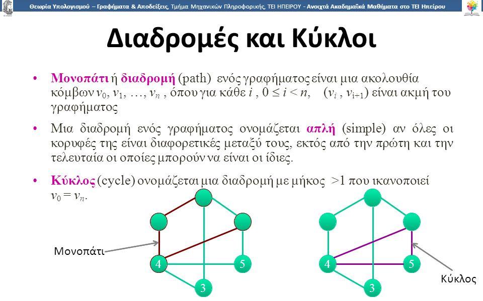 1212 Θεωρία Υπολογισμού – Γραφήματα & Αποδείξεις, Τμήμα Μηχανικών Πληροφορικής, ΤΕΙ ΗΠΕΙΡΟΥ - Ανοιχτά Ακαδημαϊκά Μαθήματα στο ΤΕΙ Ηπείρου Διαδρομές και Κύκλοι Μονοπάτι ή διαδρομή (path) ενός γραφήματος είναι μια ακολουθία κόμβων v 0, v 1, …, v n, όπου για κάθε i, 0  i < n,(v i, v i+1 ) είναι ακμή του γραφήματος Μια διαδρομή ενός γραφήματος ονομάζεται απλή (simple) αν όλες οι κορυφές της είναι διαφορετικές μεταξύ τους, εκτός από την πρώτη και την τελευταία οι οποίες μπορούν να είναι οι ίδιες.