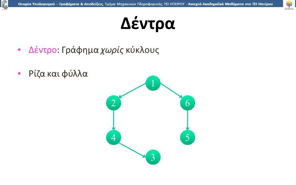 1515 Θεωρία Υπολογισμού – Γραφήματα & Αποδείξεις, Τμήμα Μηχανικών Πληροφορικής, ΤΕΙ ΗΠΕΙΡΟΥ - Ανοιχτά Ακαδημαϊκά Μαθήματα στο ΤΕΙ Ηπείρου Δέντρα Δέντρο: Γράφημα χωρίς κύκλους Ρίζα και φύλλα 6 5 3 4 2 1