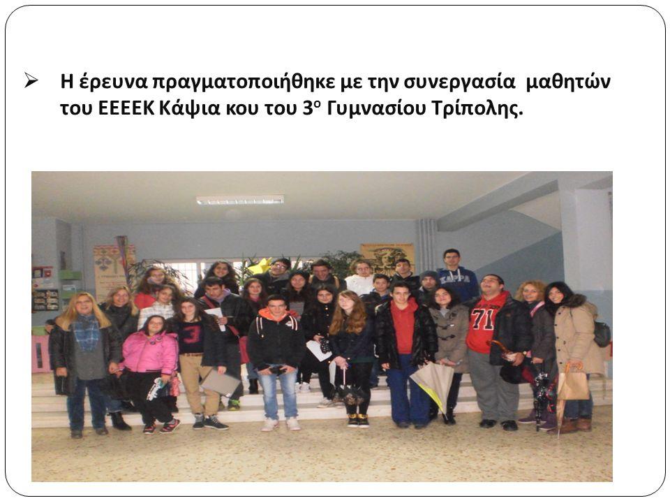  Η έρευνα πραγματοποιήθηκε με την συνεργασία μαθητών του ΕΕΕΕΚ Κάψια κου του 3 ο Γυμνασίου Τρίπολης.
