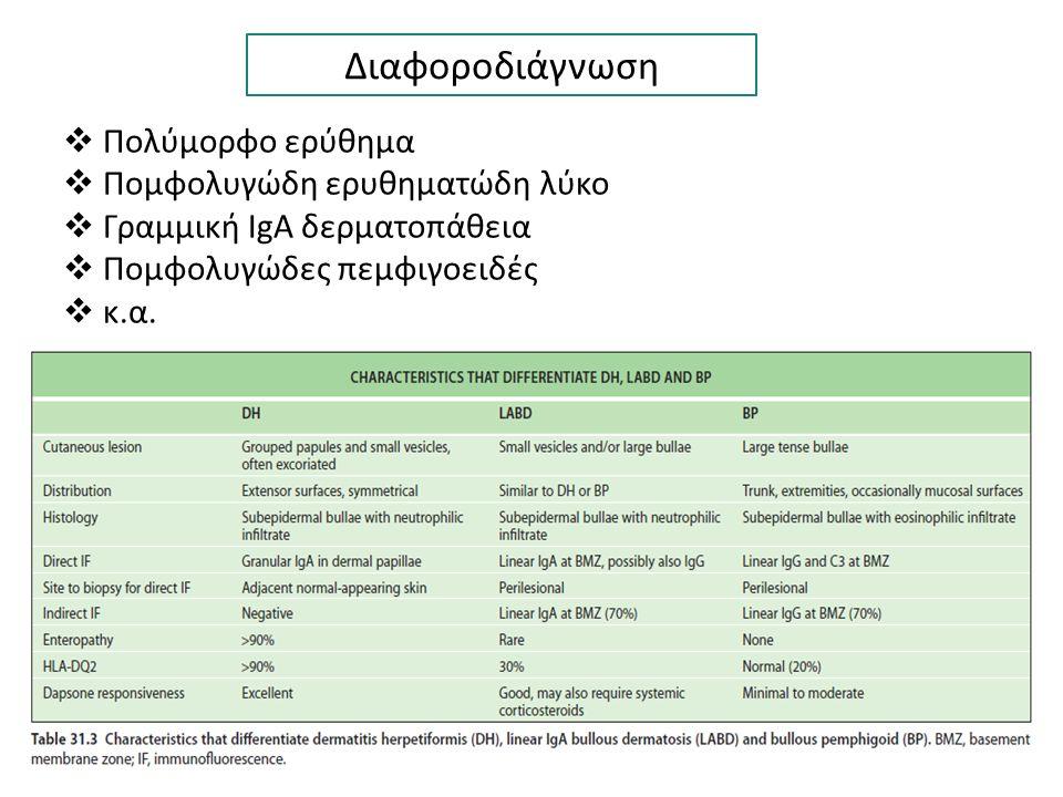 Διαφοροδιάγνωση  Πολύμορφο ερύθημα  Πομφολυγώδη ερυθηματώδη λύκο  Γραμμική IgA δερματοπάθεια  Πομφολυγώδες πεμφιγοειδές  κ.α.