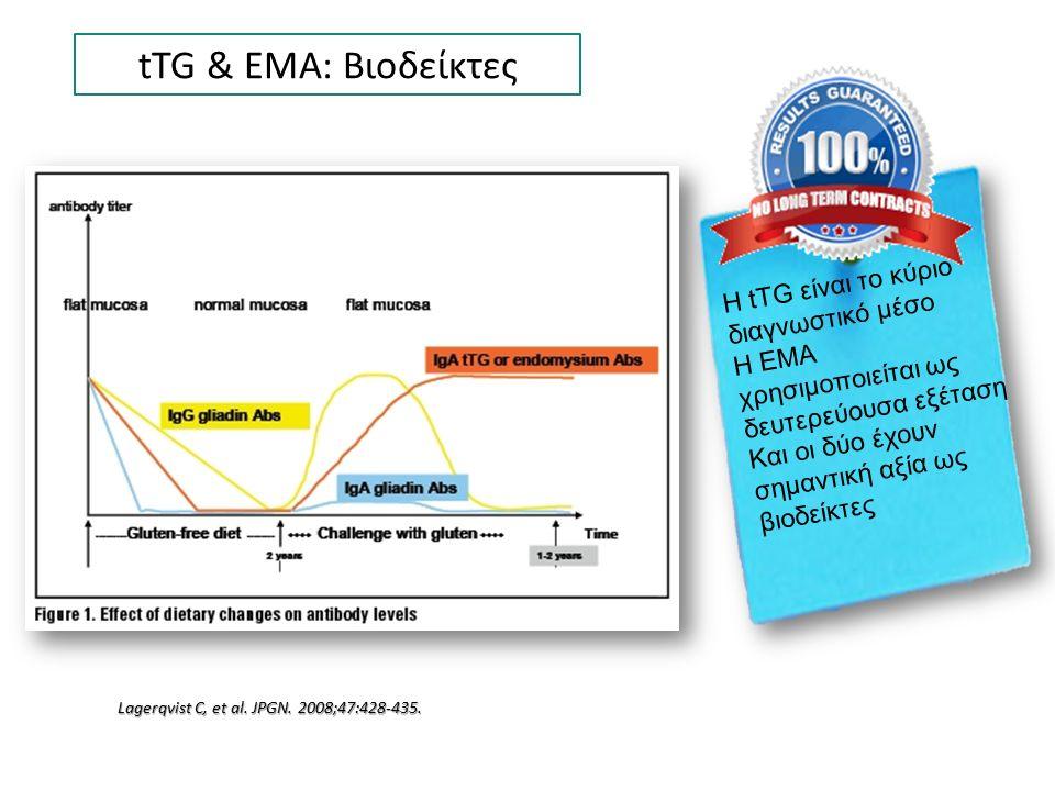 tTG & EMA: Βιοδείκτες Lagerqvist C, et al. JPGN. 2008;47:428-435. Η tTG είναι το κύριο διαγνωστικό μέσο Η ΕΜΑ χρησιμοποιείται ως δευτερεύουσα εξέταση