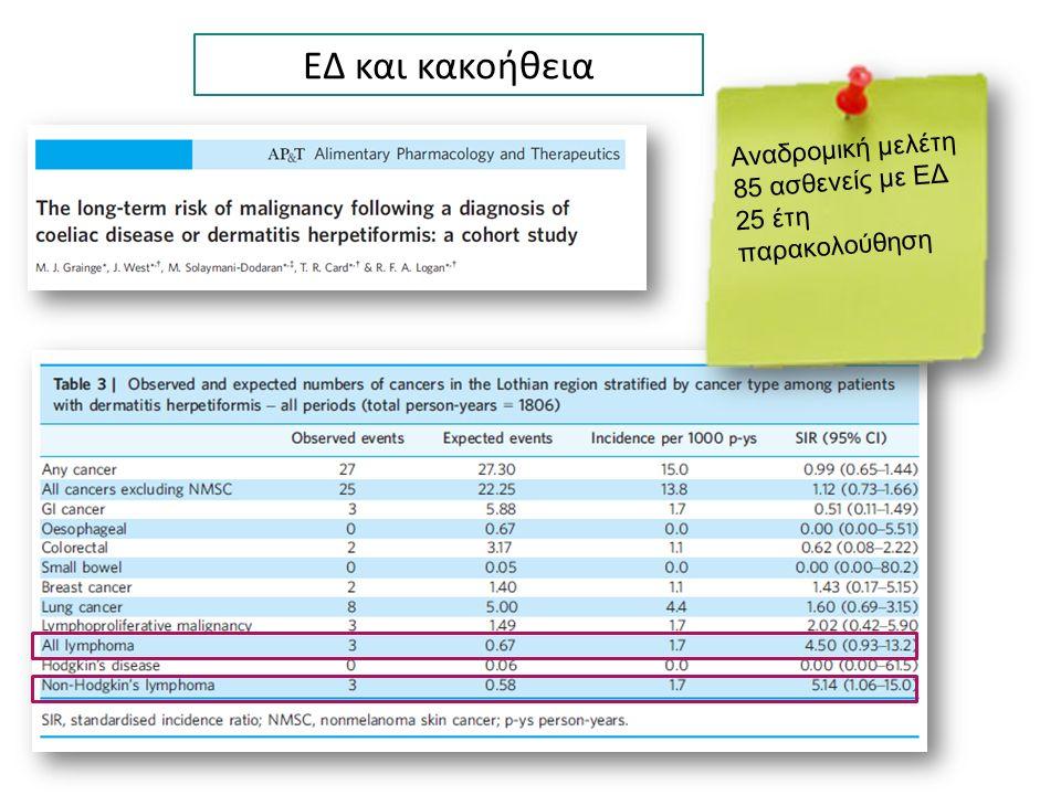 ΕΔ και κακοήθεια Αναδρομική μελέτη 85 ασθενείς με ΕΔ 25 έτη παρακολούθηση